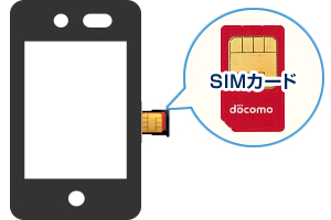 格安SIM(MVNO)会社の選び方から設定まで完全まとめ