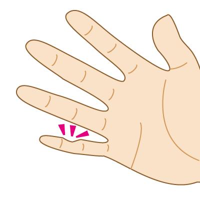 テキストサム損傷、小指腱鞘炎