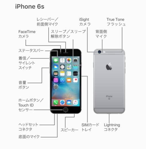 iPhoneトリセツ