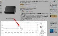 ブラウザのAmazonページに価格推移を表示させて最安値で購入する方法【Keepaの使い方】